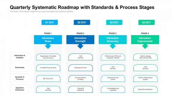 Quarterly Systematic Roadmap With Standards And Process Stages Designs