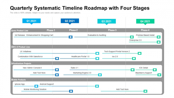Quarterly Systematic Timeline Roadmap With Four Stages Summary