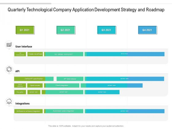 Quarterly Technological Company Application Development Strategy And Roadmap Inspiration