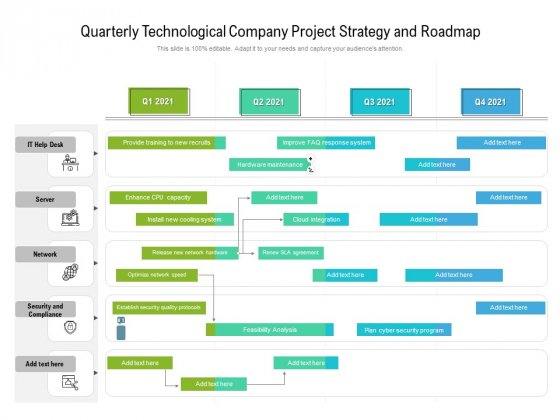 Quarterly Technological Company Project Strategy And Roadmap Sample