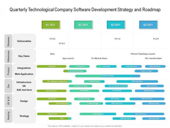 Quarterly Technological Company Software Development Strategy And Roadmap Portrait