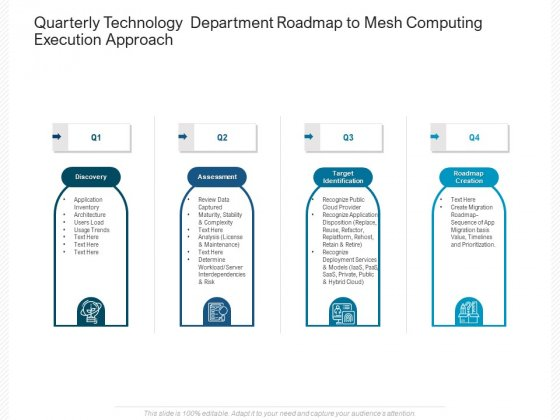 Quarterly Technology Department Roadmap To Mesh Computing Execution Approach Download