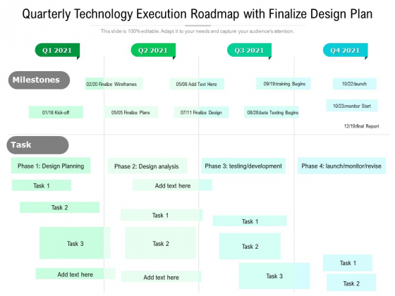 Quarterly Technology Execution Roadmap With Finalize Design Plan Guidelines