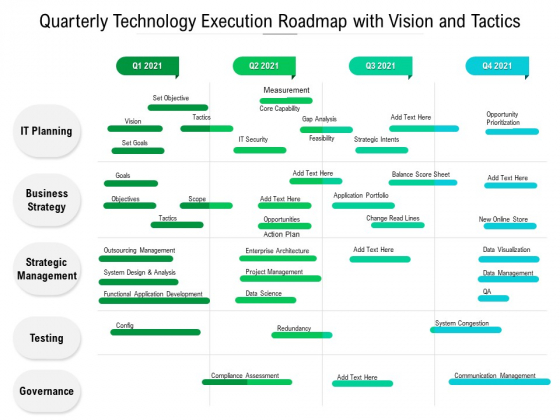 Quarterly Technology Execution Roadmap With Vision And Tactics Icons