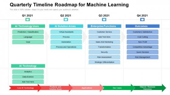 Quarterly Timeline Roadmap For Machine Learning Themes