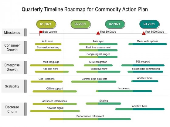 Quarterly Timeline Roadmap For Product Strategy Mockup