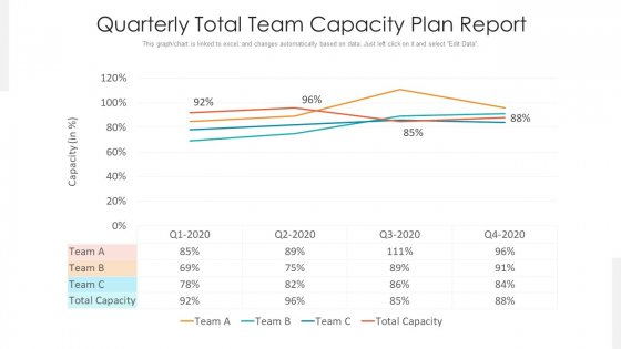 Quarterly_Total_Team_Capacity_Plan_Report_Ppt_PowerPoint_Presentation_File_Backgrounds_PDF_Slide_1