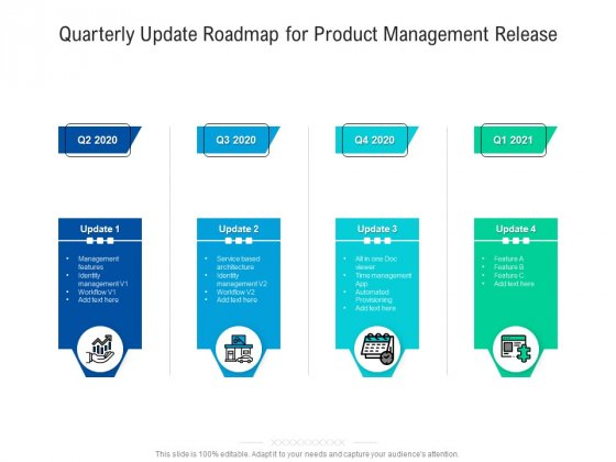 Quarterly Update Roadmap For Product Management Release Pictures