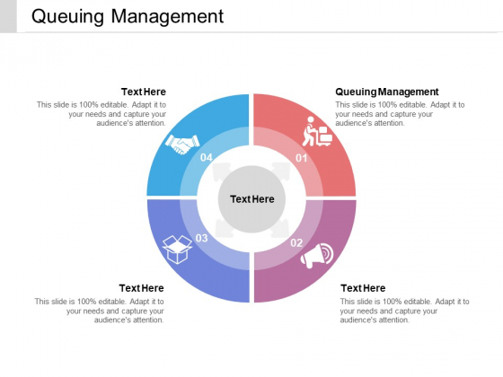 Queuing Management Ppt PowerPoint Presentation Summary Layout Ideas Cpb Pdf