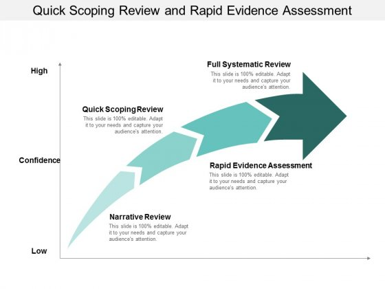 Quick Scoping Review And Rapid Evidence Assessment Ppt PowerPoint Presentation Pictures Template