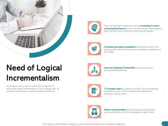 Quinns Incremental Model Need Of Logical Incrementalism Ppt Slides Background Designs PDF