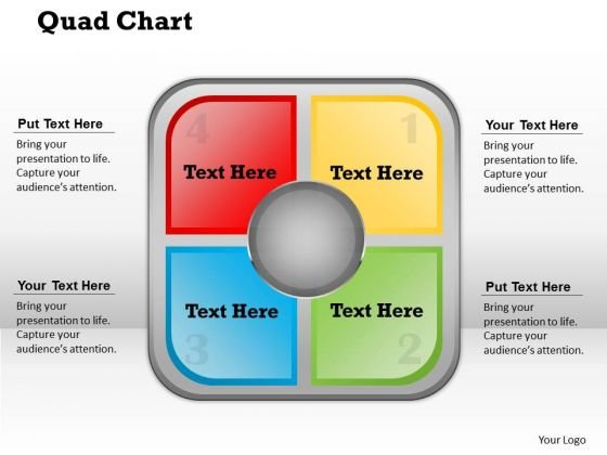 Quad Chart PowerPoint Presentation Template