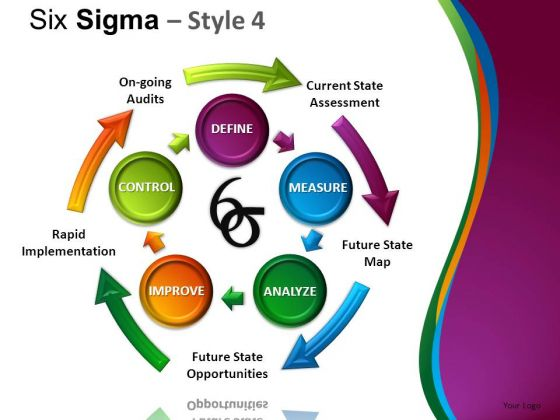 Quality Six Sigma 4 PowerPoint Slides And Ppt Diagram Templates