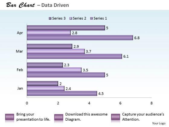 Quantitative Data Analysis Bar Chart For PowerPoint Templates