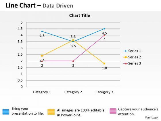 Quantitative Data Analysis Driven Economic Line Chart PowerPoint Slides Templates