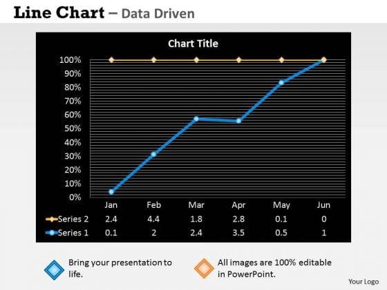 Quantitative Data Analysis Driven Economic Status Line Chart PowerPoint Slides Templates