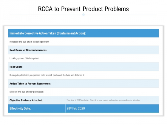 RCCA To Prevent Product Problems Ppt PowerPoint Presentation Gallery Ideas PDF