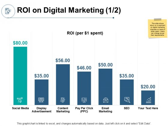 ROI On Digital Marketing Email Marketing Ppt PowerPoint Presentation Infographic Template Structure