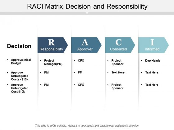 Raci Matrix Decision And Responsibility Ppt Powerpoint Presentation Infographics Graphics Design