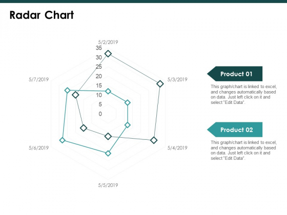 Radar Chart Graph Ppt PowerPoint Presentation Slide