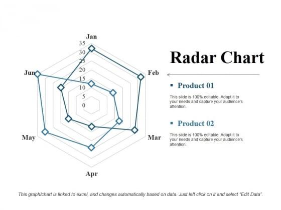 Radar Chart Ppt PowerPoint Presentation Background Designs