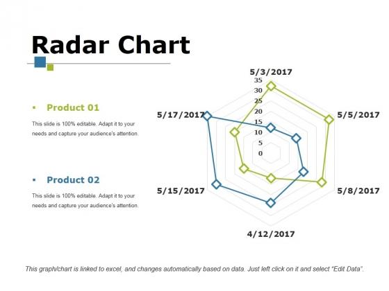 Radar Chart Ppt PowerPoint Presentation File Aids