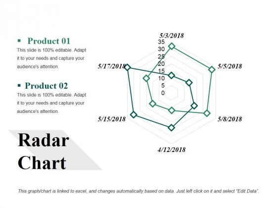 Radar Chart Ppt PowerPoint Presentation File Background Image