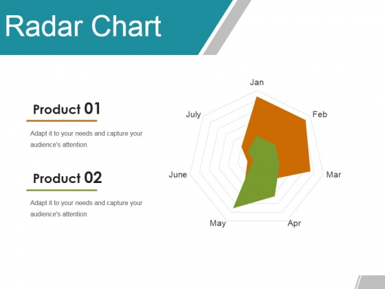 Radar Chart Ppt PowerPoint Presentation Gallery Example Topics