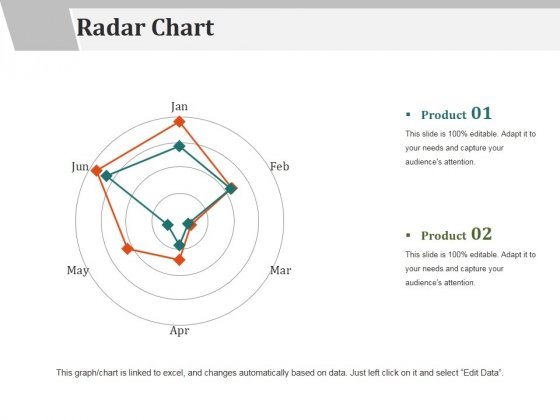 Radar Chart Ppt PowerPoint Presentation Gallery Layout Ideas