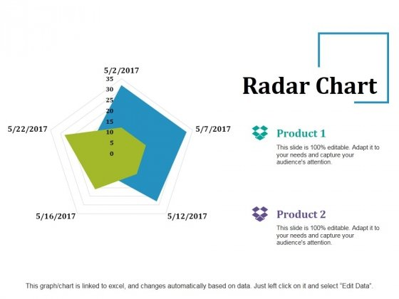 Radar Chart Ppt PowerPoint Presentation Icon Show