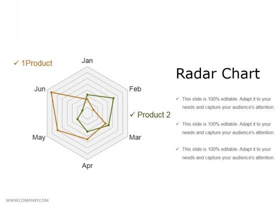 Radar Chart Ppt PowerPoint Presentation Infographic Template Graphics Template