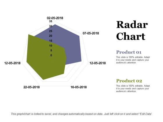 Radar Chart Ppt PowerPoint Presentation Infographic Template Information