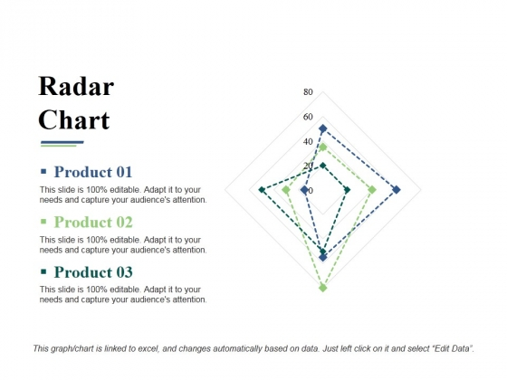 Radar Chart Ppt PowerPoint Presentation Infographic Template Microsoft