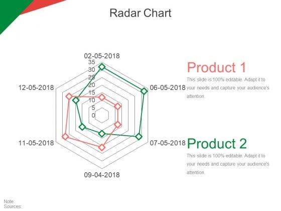Radar Chart Ppt PowerPoint Presentation Infographic Template Slides