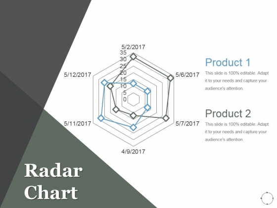 Radar Chart Ppt PowerPoint Presentation Layouts Infographic Template