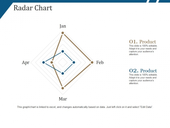 Radar Chart Ppt PowerPoint Presentation Layouts Summary