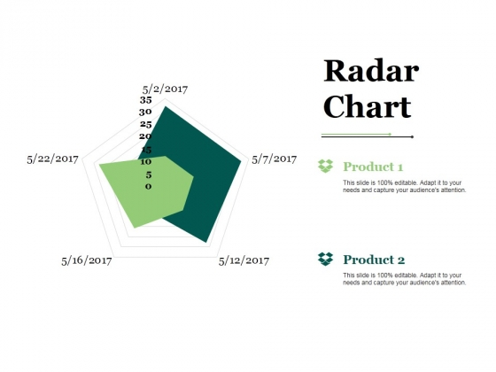 Radar Chart Ppt PowerPoint Presentation Layouts Visuals