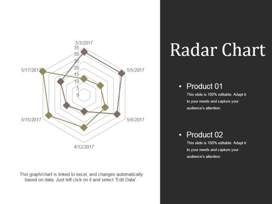 Radar Chart Ppt PowerPoint Presentation Model Picture
