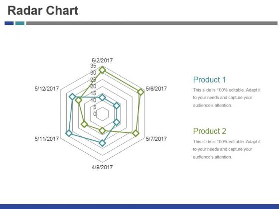 Radar Chart Ppt PowerPoint Presentation Outline Vector