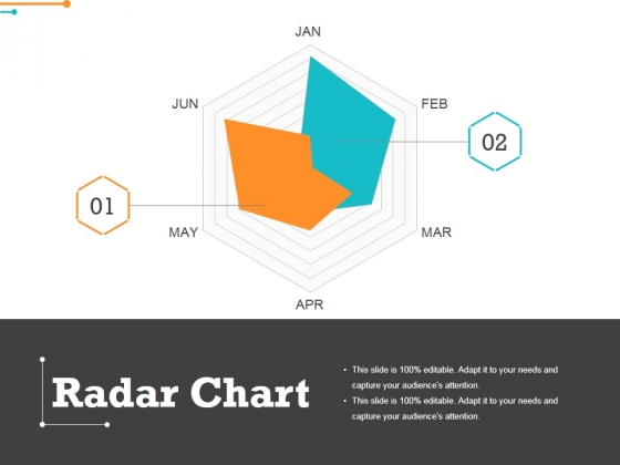 Radar Chart Ppt PowerPoint Presentation Pictures Graphics Example