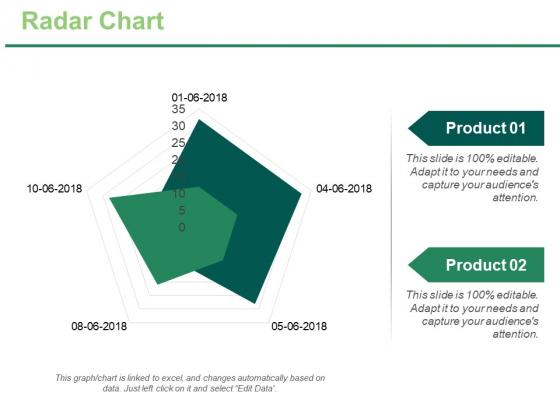 Radar Chart Ppt PowerPoint Presentation Portfolio Graphics Template