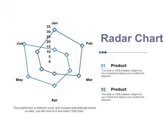 Radar Chart Ppt PowerPoint Presentation Professional Master Slide