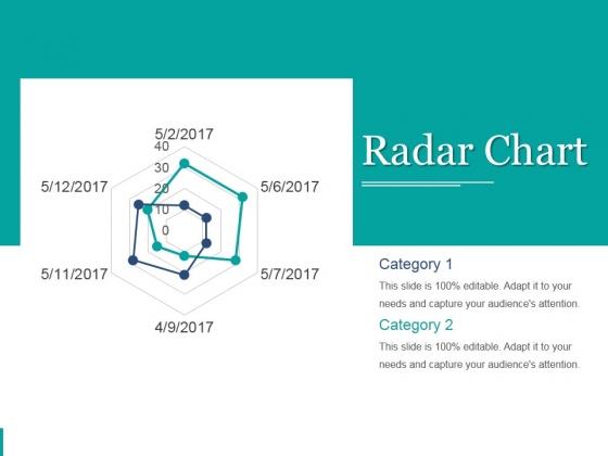 Radar Chart Ppt PowerPoint Presentation Rules
