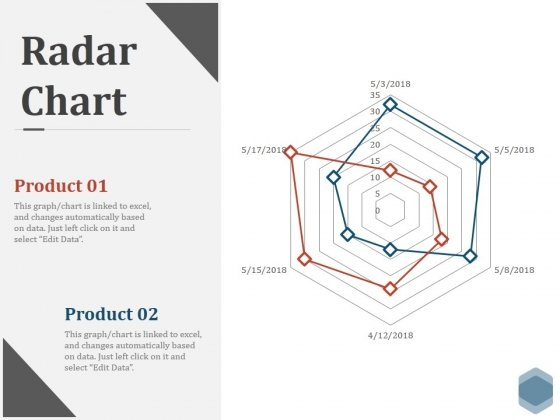 Radar Chart Ppt PowerPoint Presentation Slides Brochure
