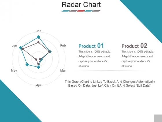 Radar Chart Ppt PowerPoint Presentation Slides Example File