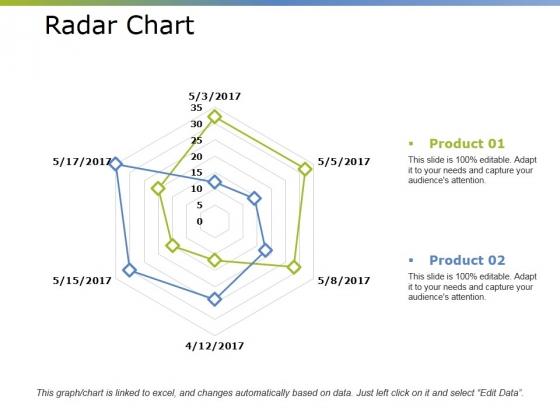 Radar Chart Ppt PowerPoint Presentation Slides Icon