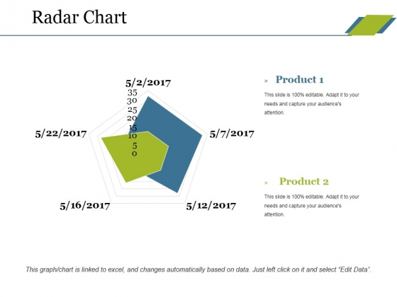 Radar Chart Ppt PowerPoint Presentation Slides Introduction