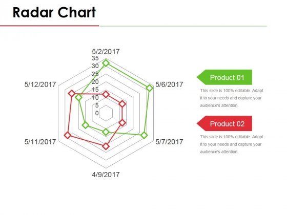 Radar Chart Ppt PowerPoint Presentation Styles Infographics