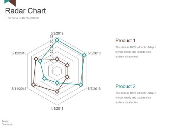 Radar Chart Ppt PowerPoint Presentation Styles Objects