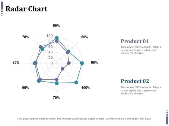 Radar Chart Ppt PowerPoint Presentation Styles Themes